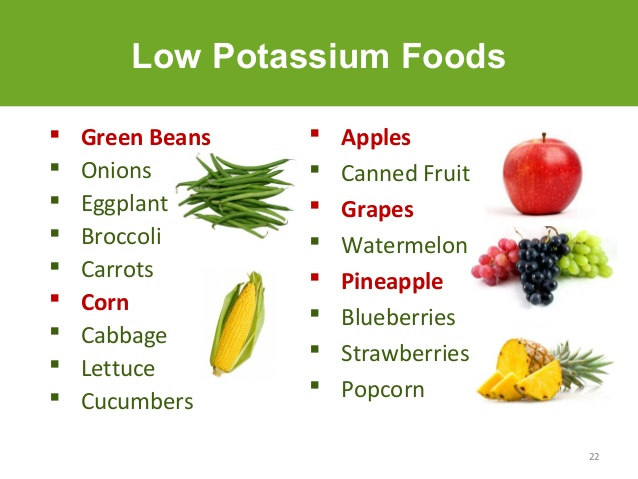 Low Potassium Foods And Fruits